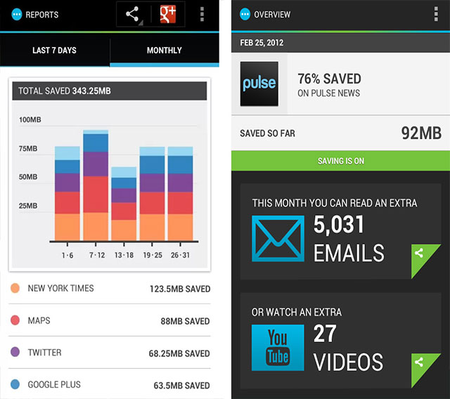 Useful travel apps: Onavo screenshot