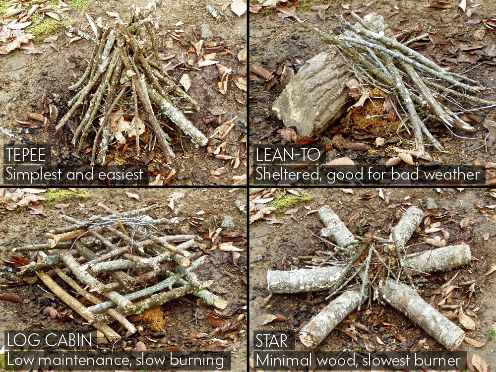 How To Build A Campfire A Step By Step Guide Atlas Boots