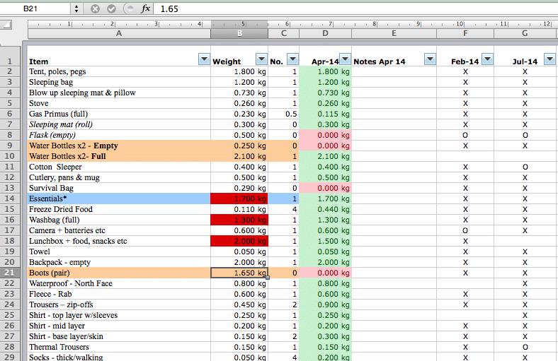 ultimate camping checklist spreadsheet screenshot