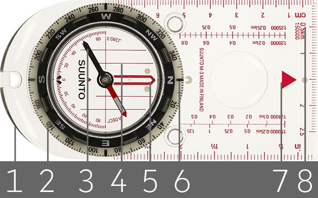how-to-use-a-compass-and-map-diagram