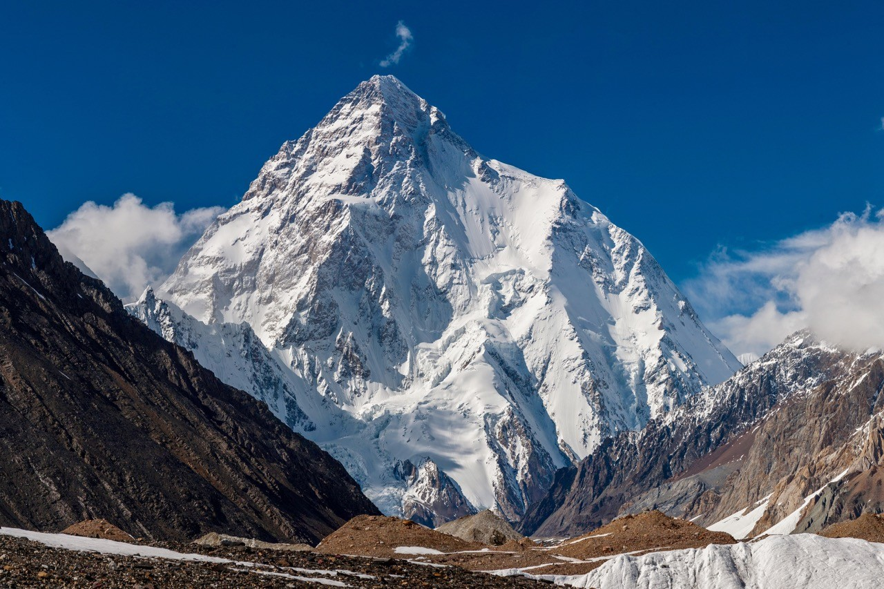 Eight-thousanders-k2