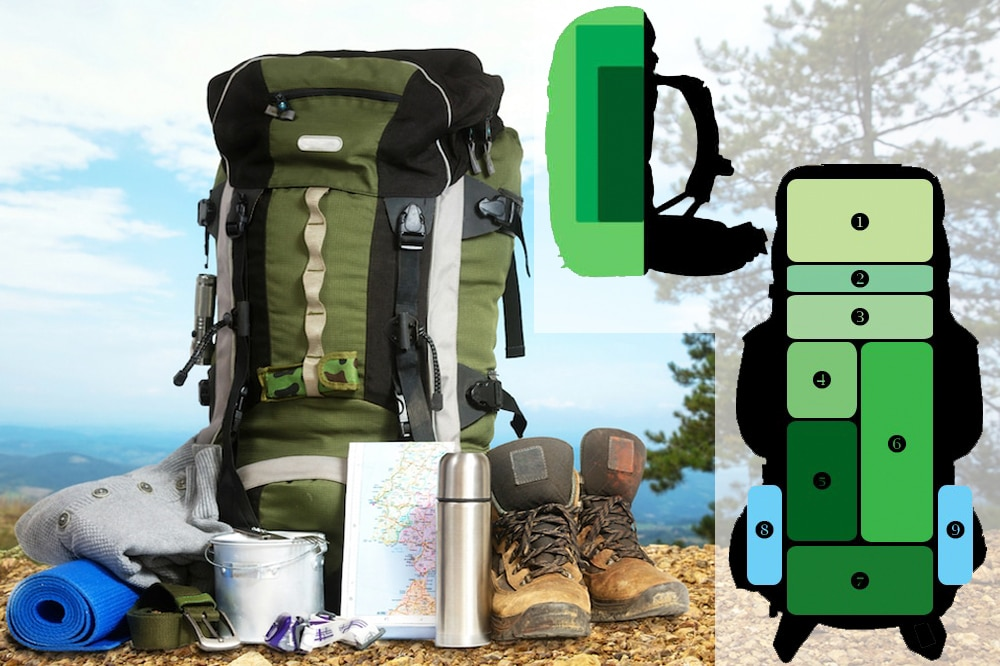 how-to-pack-a-backpack-for-hiking