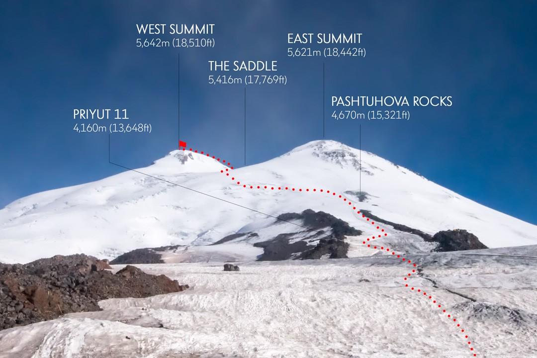 climbing mount elbrus in russia