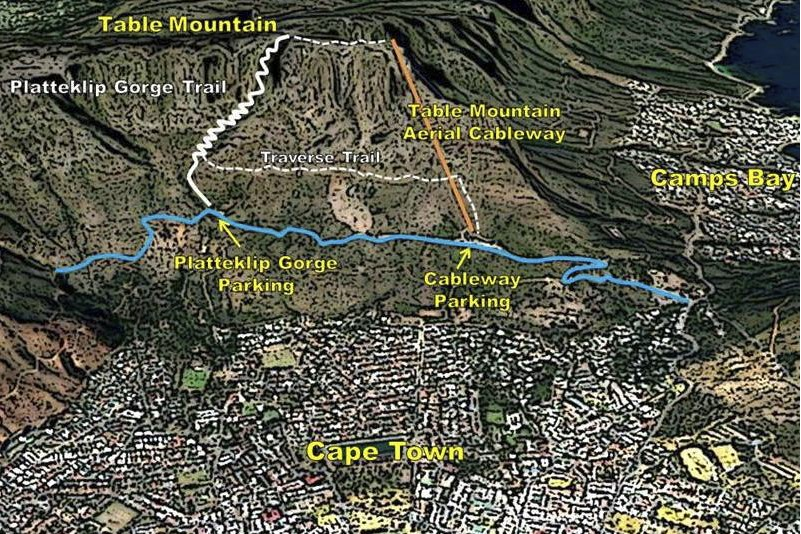 hiking table mountain paths and routes