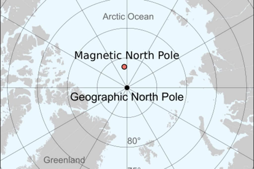 The geographic versus magnetic North Pole