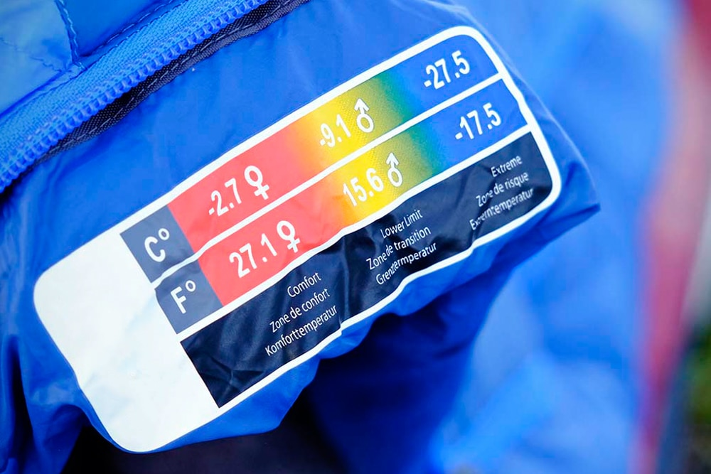A warmth rating on a sleeping bag